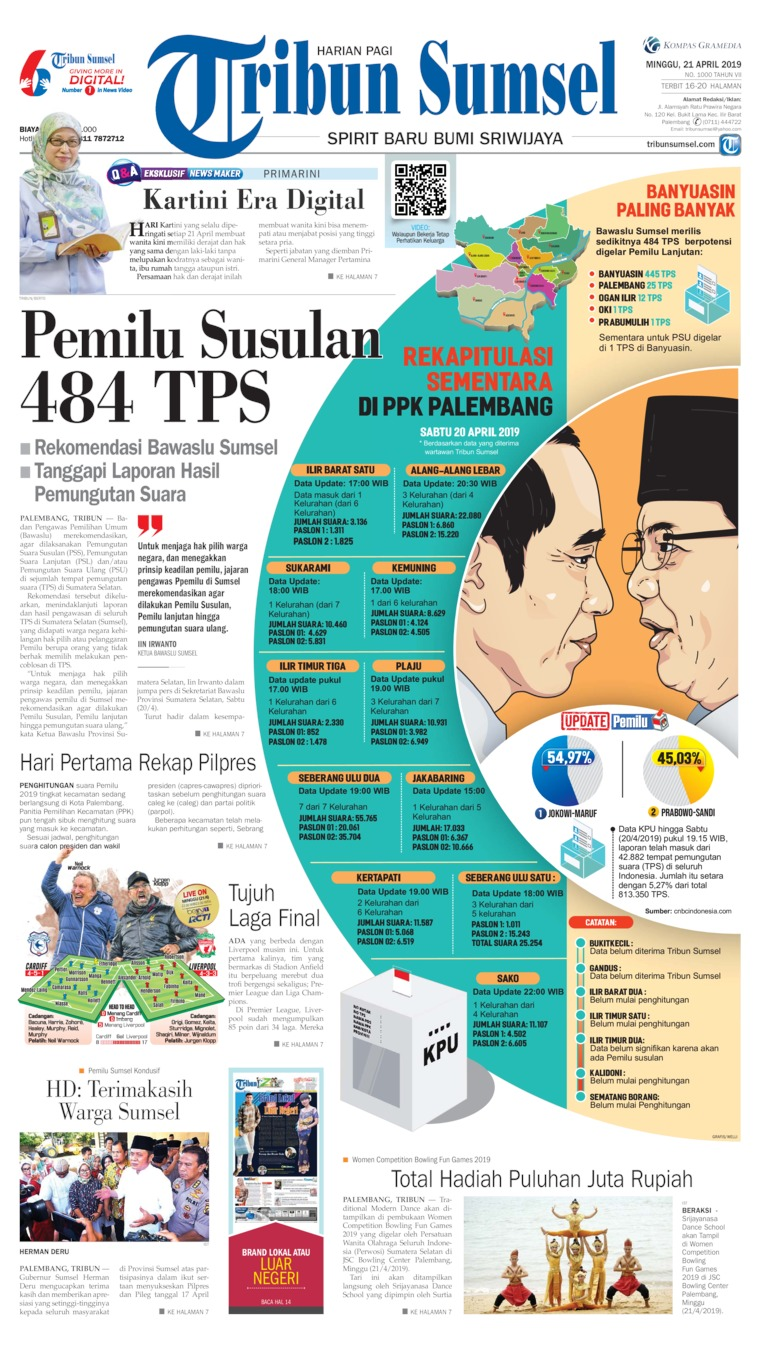Tribun Sumsel Digital Newspaper 21 April 2019