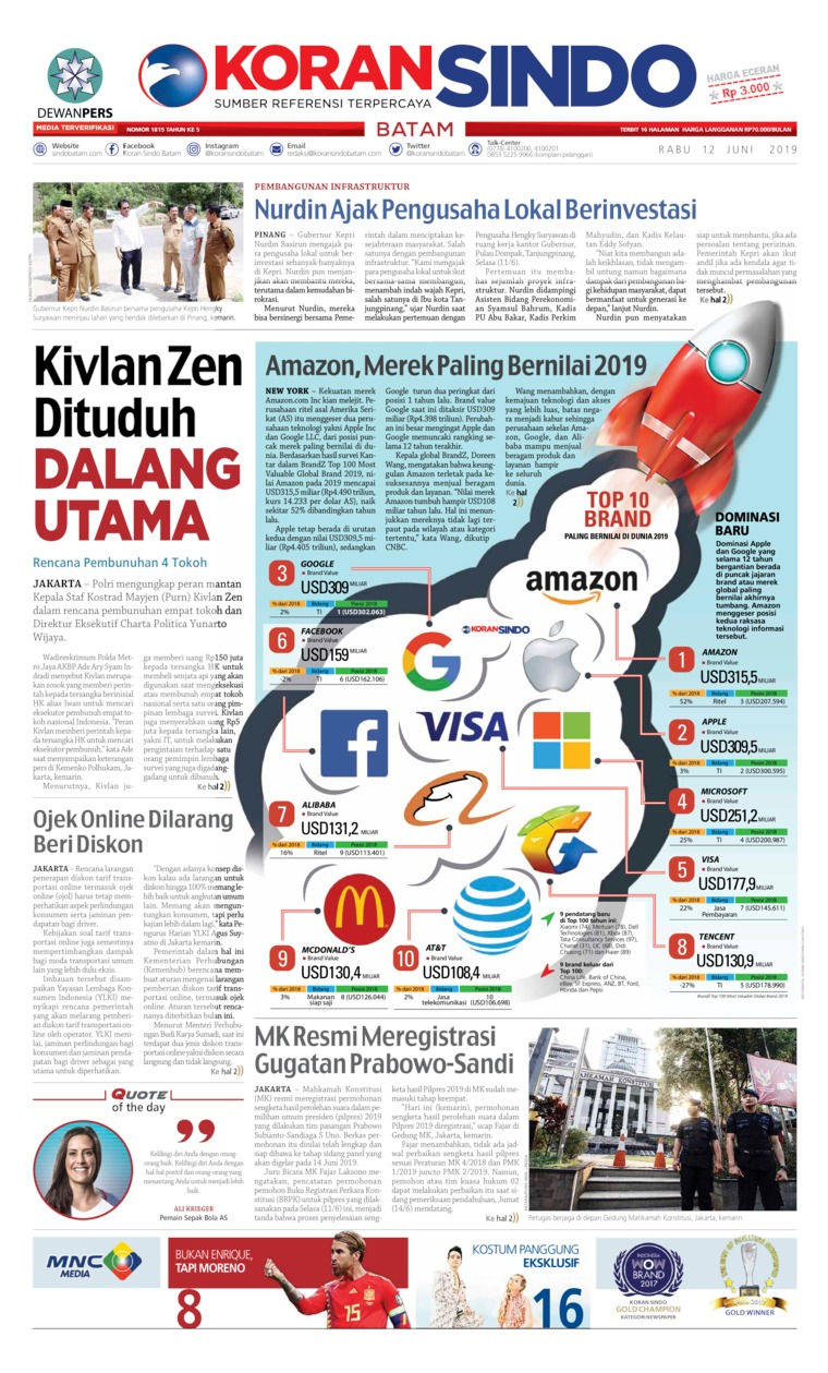 KORAN SINDO BATAM Digital Newspaper 12 June 2019