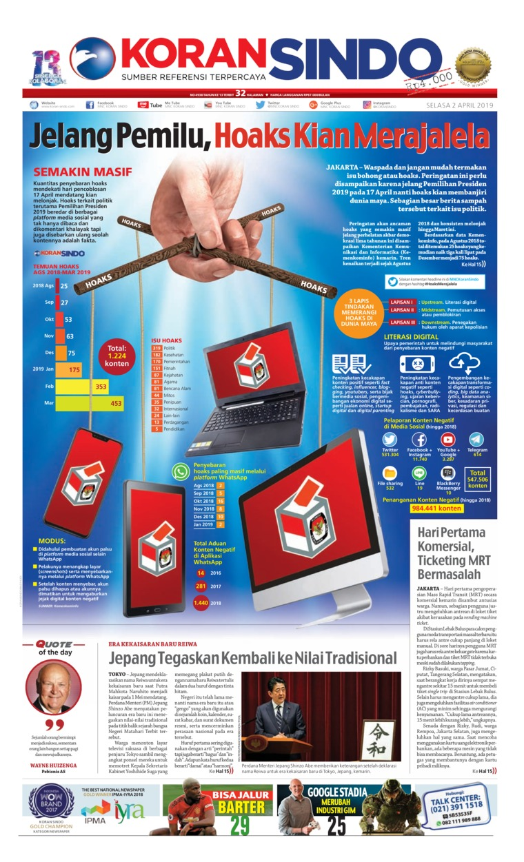 Koran Digital Koran Sindo 02 April 2019