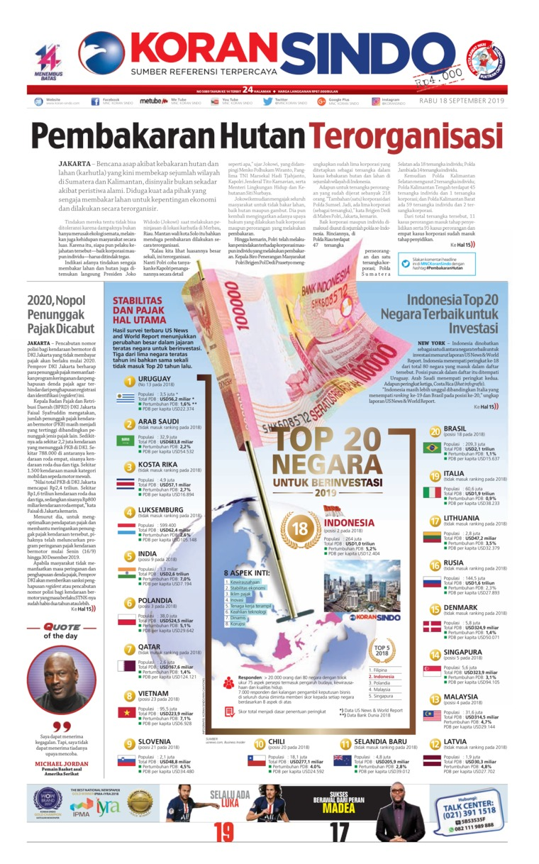 Koran Sindo Digital Newspaper 18 September 2019