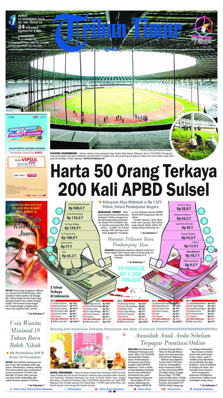 Koran Digital Tribun Timur 14 Desember 2018