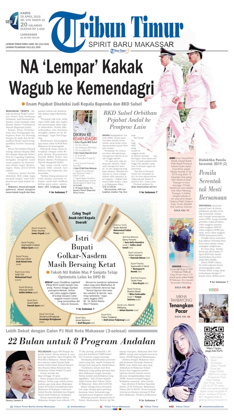Tribun Timur Digital Newspaper 25 April 2019