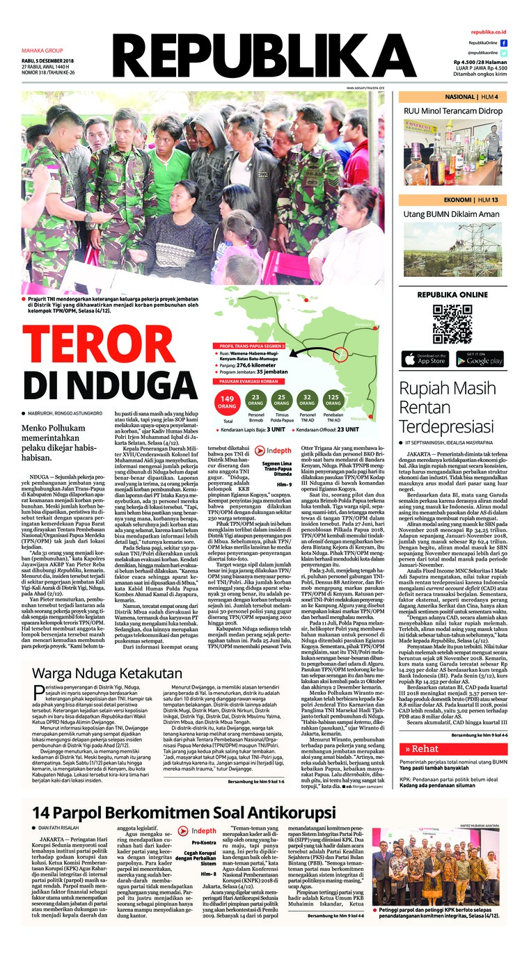 Koran Digital Koran Republika 05 Desember 2018
